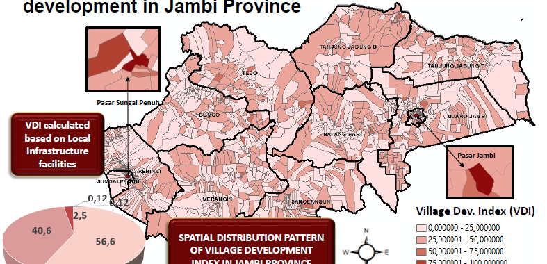 Identifying Local Spatially Dependent Driving Factors of Village Development in Jambi Province